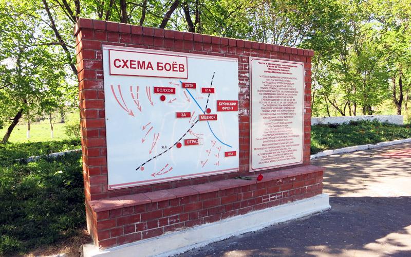Мемориал Славы во Мценске. Схема сражений